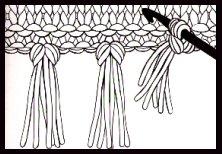 comment tricoter écharpe avec franges