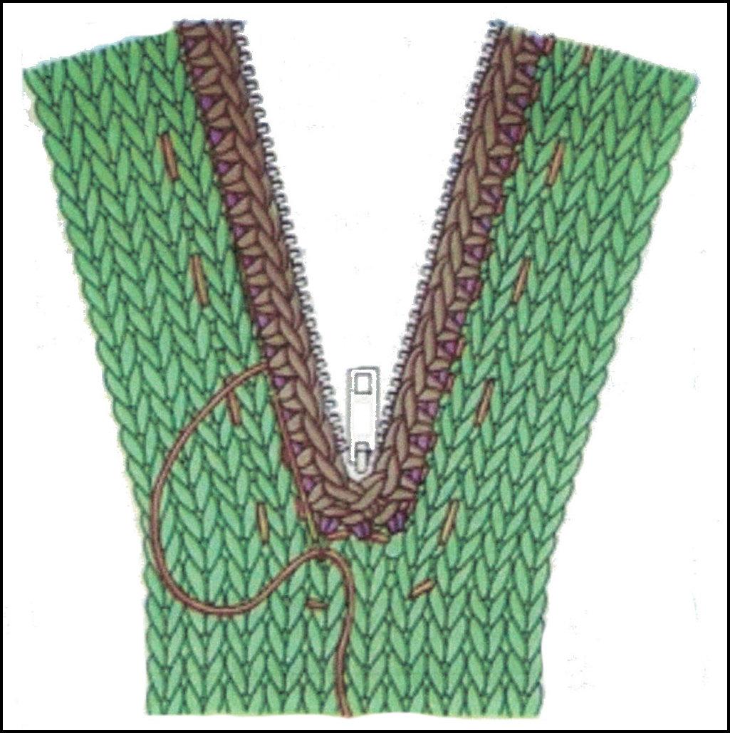 Comment coudre fermeture eclair sur tricot