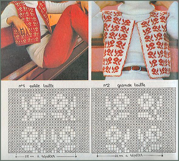 comment tricoter le jacquard